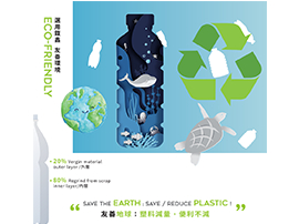 SAVE THE EARTH ; SAVE/ REDUCE PLASTIC